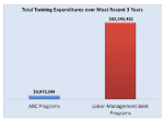Prevailing Wage Repeal Will Crush Training Programs, Bring Foreign, Out-of-State Workers to WI